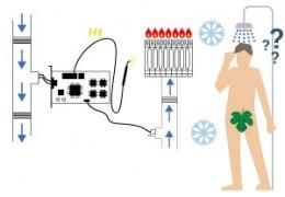 Flussostato caldaia: come funziona e a cosa serve